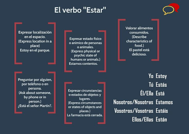 25 Melhores Ideias De Frases Inglês No Pinterest: 25+ Melhores Ideias De Verbo Estar Em Espanhol No