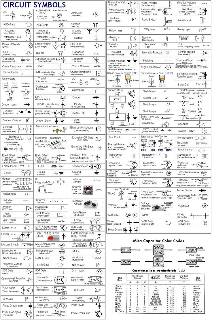 images about schematic symbols on pinterest buzzer electrical symbol circuit diagram generator different electrical symbols  [ 736 x 1108 Pixel ]
