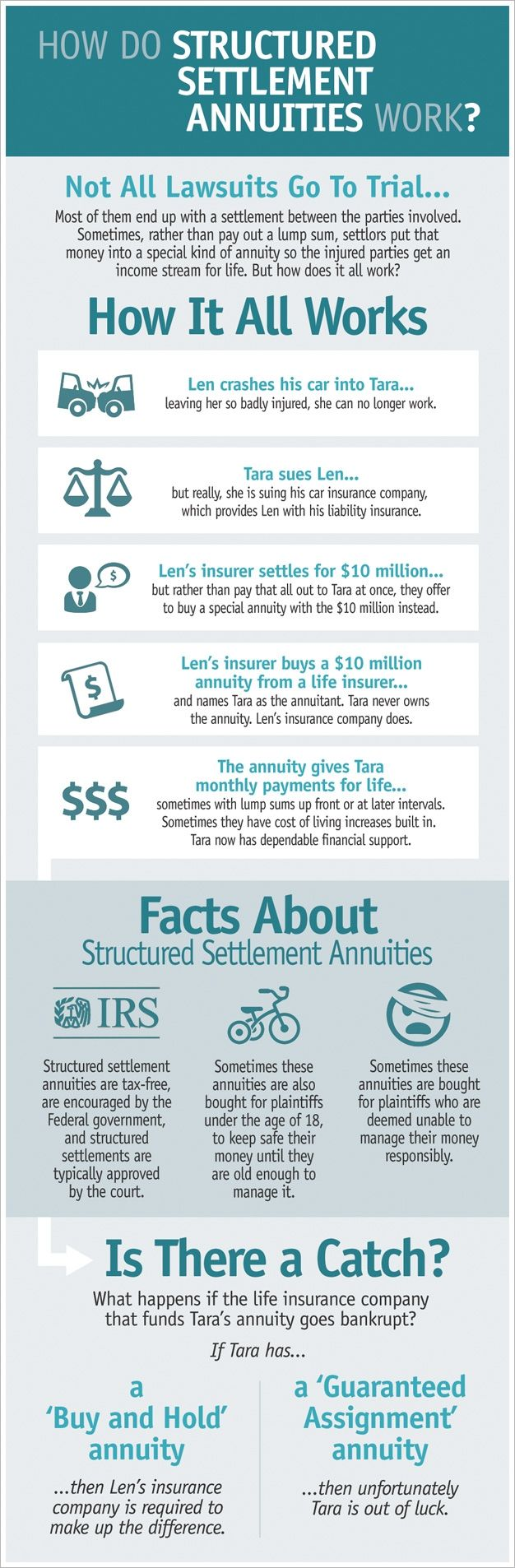 Annuity Quotes 42 Best Annuities Images On Pinterest  Retirement Life Insurance