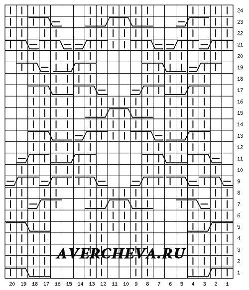 Pattern pattern 909
