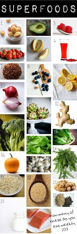 24 of the healthiest ingredients