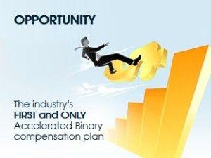 Best MLM Company 2014 - Brain Abundance