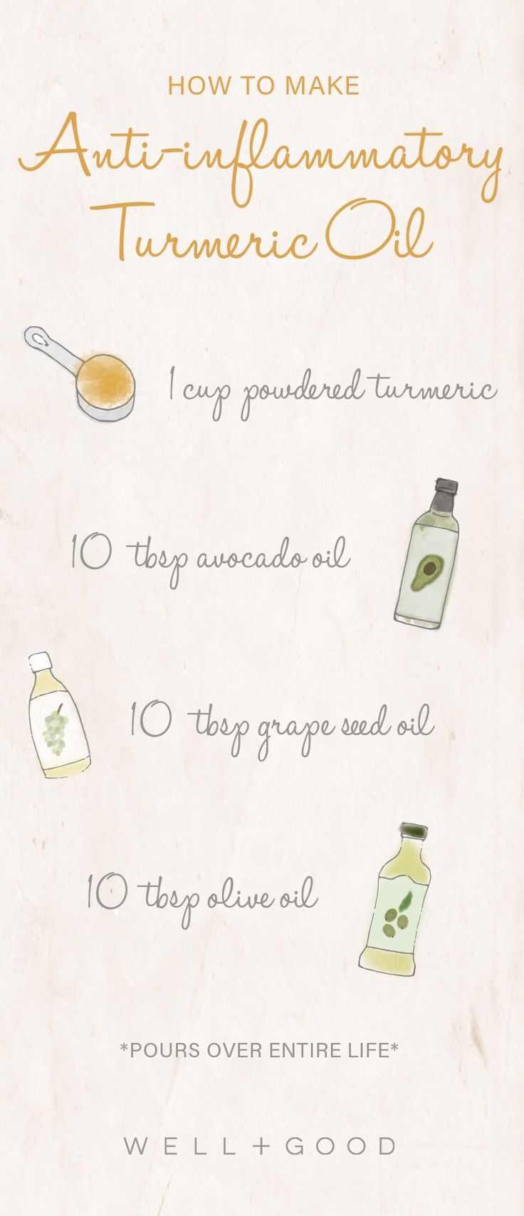 David Bouley's Anti-inflammatory turmeric oil recipe