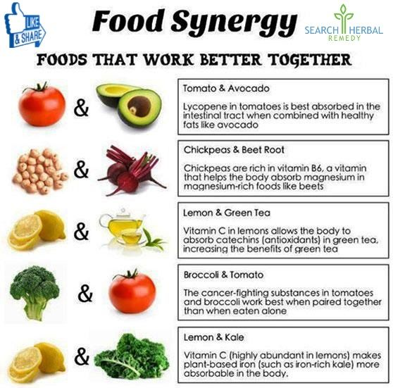 Foods That Work Together