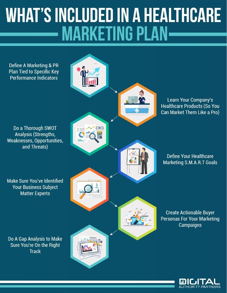 All you need to know to create a healthcare marketing plan