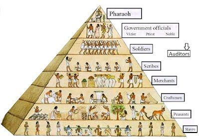 Ancient Egypt Web Quest with activities for all of Gardner's multiple intelligences! Worksheets, requirements, rubrics - all inclusive!