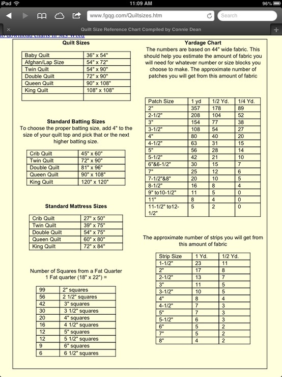 Quilt Sizing Reference Card Diy Can I Do It Will I