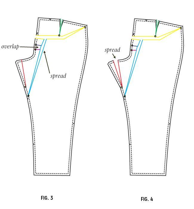 Clover Sewalong: Full or Flat Butt Adjustments