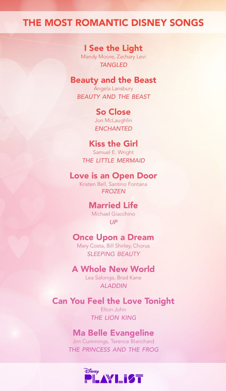 Which Disney song do you think is the most romantic?