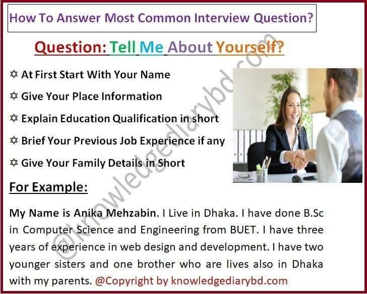 Most Common Interview Question And Answer In 2020 Most Common Interview Questions Common Interview Questions Learning English Online