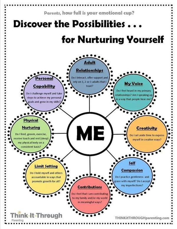 Discover the possibilities for nurturing yourself.                                                                                                                                                     More