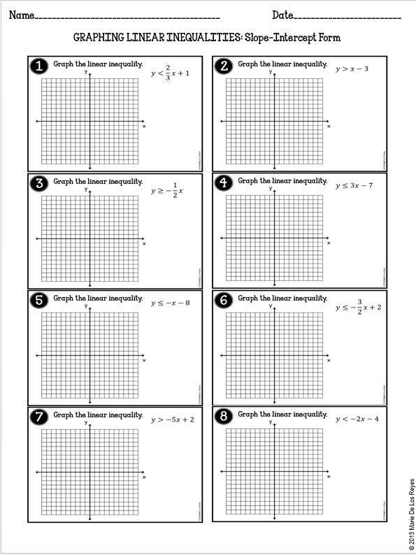 Graphing Linear Inequalities Practice | Algebra ...