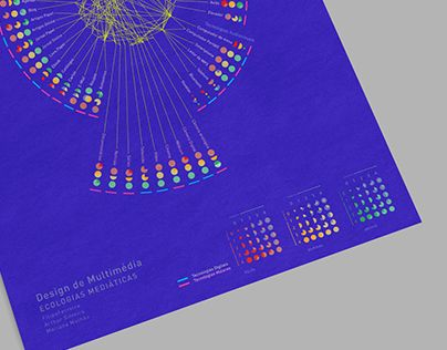 """Check out new work on my @Behance portfolio: """"Media Ecology: Infography""""…"""