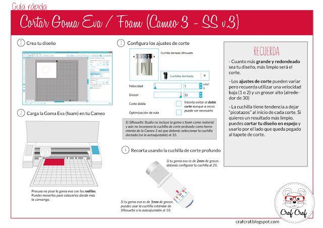 Craf Craf: Guía Rápida - Cortar Goma Eva / Foam (con Cameo 3 y SS v.3)Craf Craf