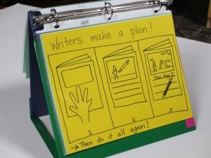 Three ring binder turned into a table chart.  Great ideas on this blog!