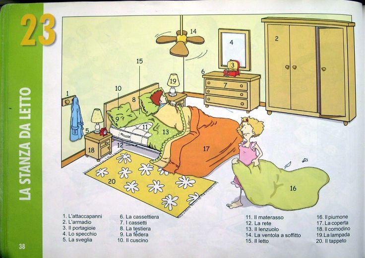 Pag 32 La casa: camera da letto