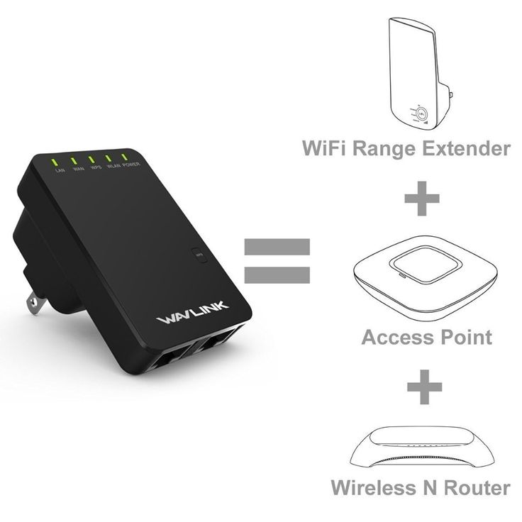 Wavlink 300Mbps N300 Mini Portable WiFi Router/Access Point wireless Range Extender WI-FI Booster Signal Amplifier 802.11n/b/g