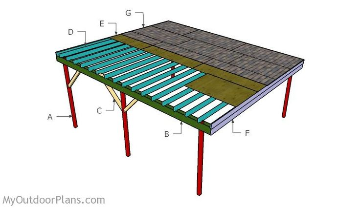 Building a two car carport how to build a carport for Double carport plans