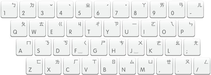 chinese phonetic keyboard  keyboard chinese computer