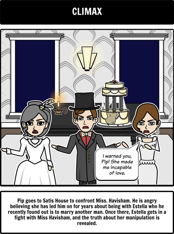 Great Expectations theme help?