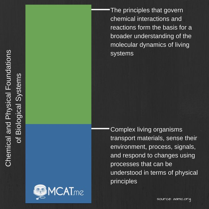 writing the mcat essay The personal comments essay section of the amcas application is your  opportunity to tell medical  here are seven tips to help you as you write your  essay.