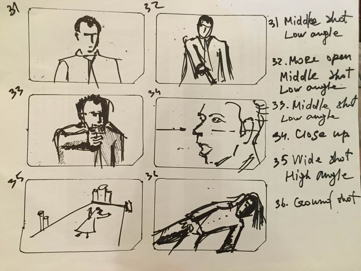 86 best STORYBOARDS images on Pinterest Scripts, Comics and - comic storyboards