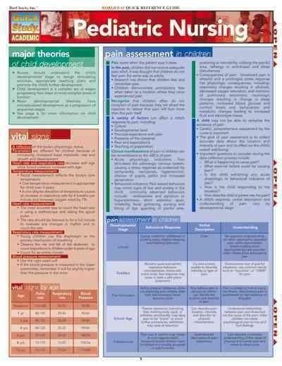 Pediatric Nursing (Cards)