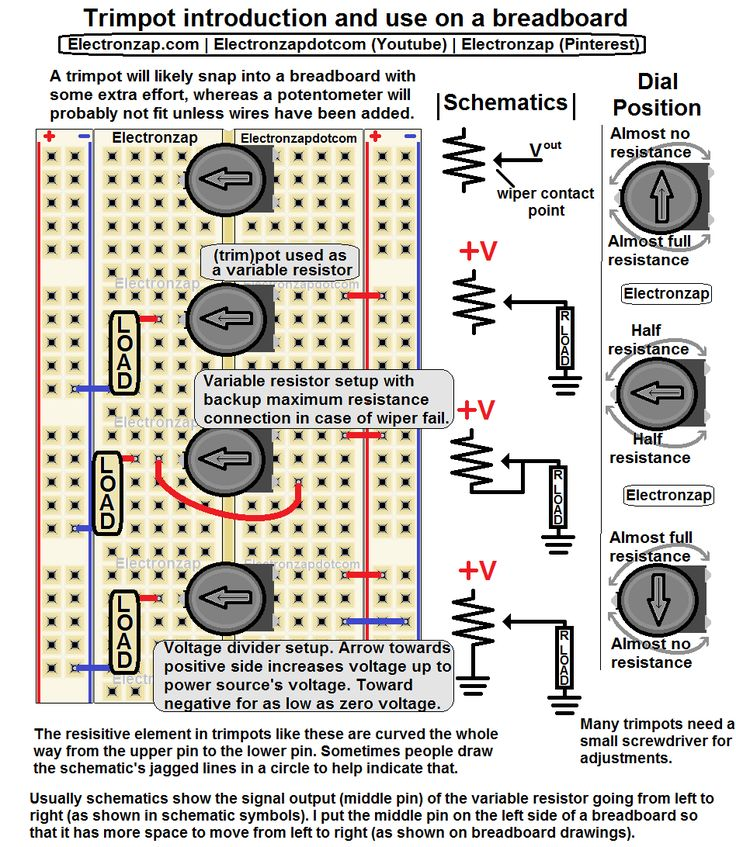 Concentric Pot Wiring Diagram 2002 Mustang Headlight Switch Trim Trusted Online Electronics Trimpot Introduction And Insertion Into A Breadboard Potentiometer For
