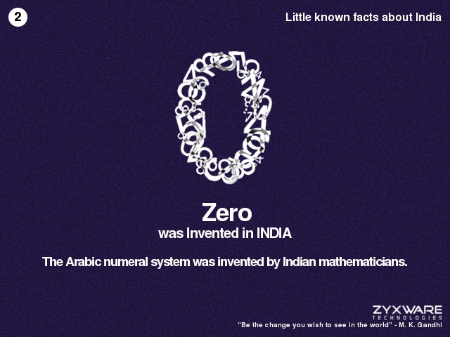Little known facts about India #2