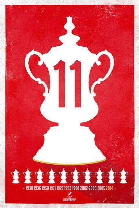 2014 FA Cup Winners