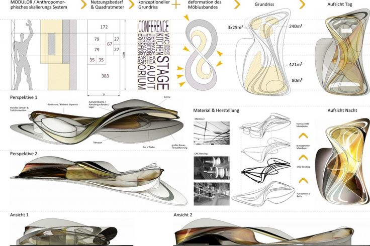 Anthropometric Pavilion | Arphenotype