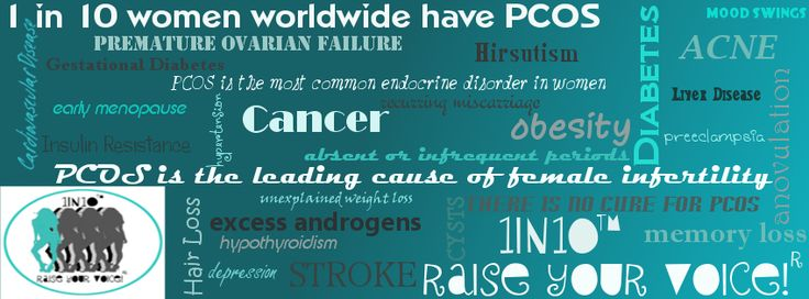 http://raiseyourvoice1in10.blogspot.com/  Visit 1in10's blog to learn about PCOS, hear personal stories, and find out about our latest contests and giveaways!