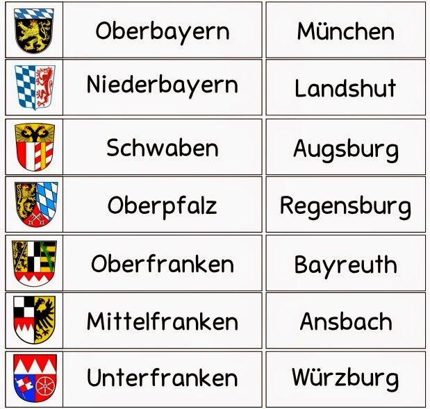 """Ideenreise: Freiarbeits- und Legematerialien """"Der Freistaat Bayern"""""""