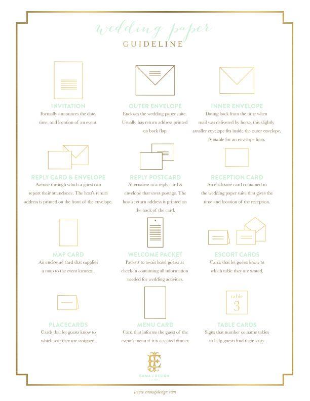 Wedding Invitation 101 Guide by Designer Emily McCarthy www.emilymccarthy.com