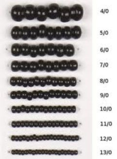 Use this handy Seed Bead Sizing Guide in conjunction with our Thread Reference Guide. Global Beads, Inc.