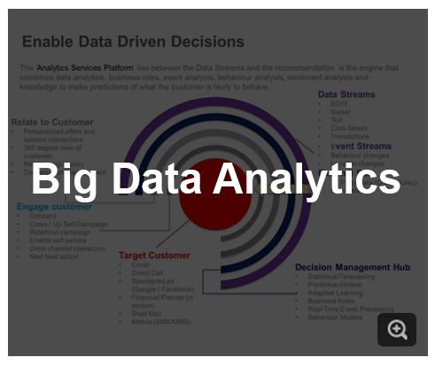 Big Data Analytics, Big Data Solutions, Enterprise Big Data Applications #big #data, #big #data #applications, #big #data #solutions, #enterprise #big #data, #business #and #architecture #consulting, #business #intelligence #on #big #data http://pharmacy.nef2.com/big-data-analytics-big-data-solutions-enterprise-big-data-applications-big-data-big-data-applications-big-data-solutions-enterprise-big-data-business-and-architecture-consulting/  # Big Data Analytics Creating a seamless customer…