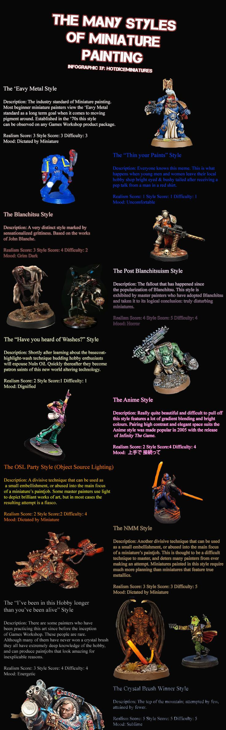 Painting miniatures color master primer - In This Post I Plan On Laying Out The Styles Which Have Already Developed And Are Well Known In Order To Explore New Land You Must Have The Most Up To Date