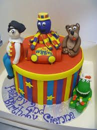 Image result for wiggles rainbow fondant