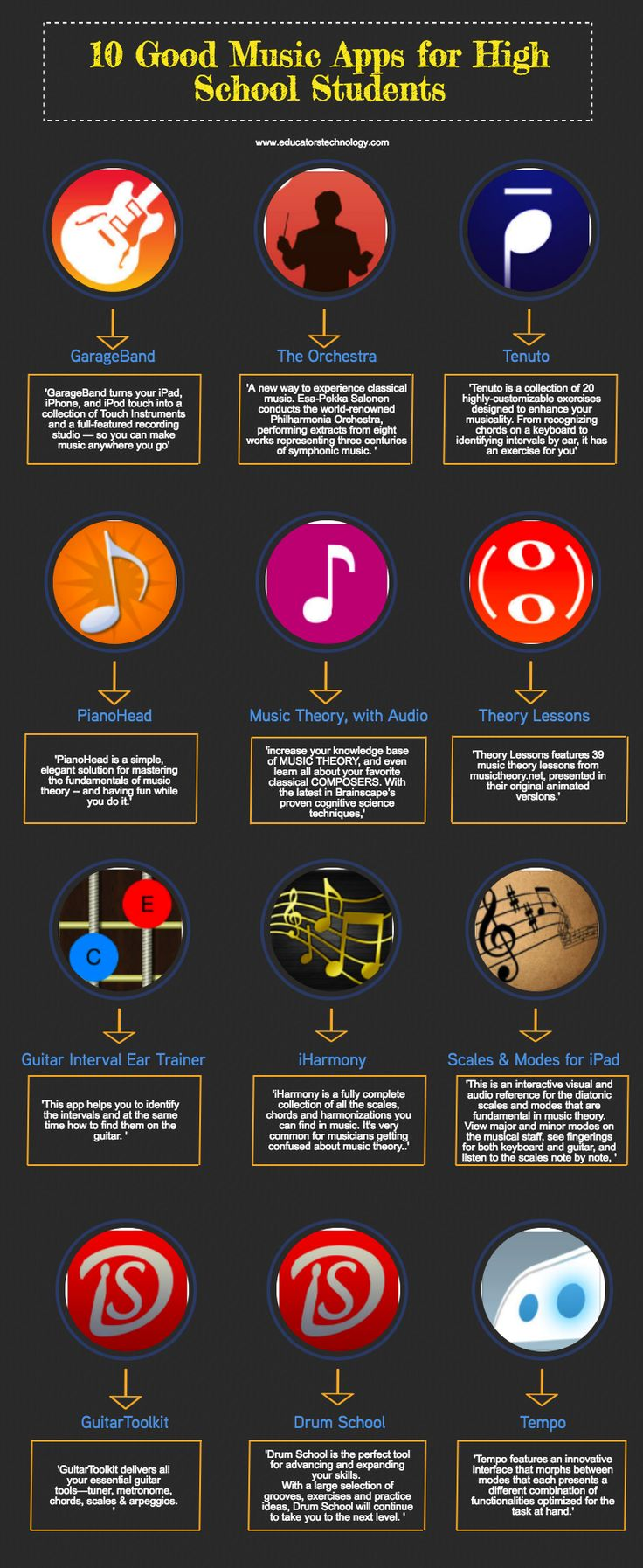 10 Good Music Apps for High School Students