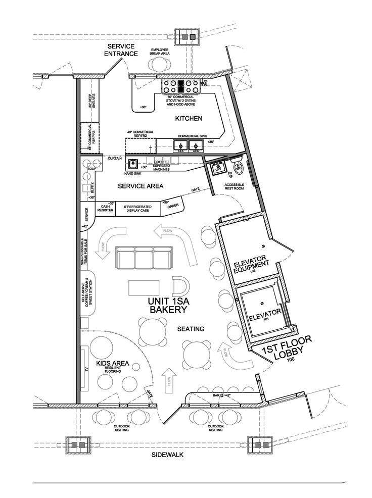 Bakery Layout Floor Plan | New Floor Plan for Bakery | Architecture, Engineering & Planning ...