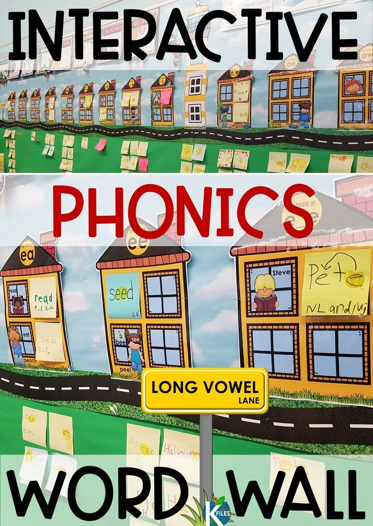 a true interactive phonics word wall with images on word wall id=79812