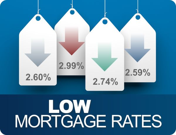 current mortgage rates south dakota