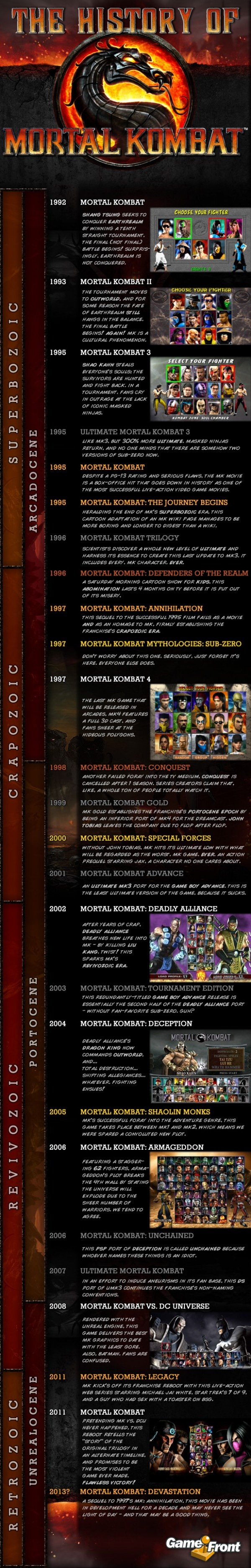 The Convoluted, Blood-Spattered History of Mortal Kombat