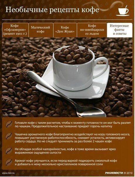 Советы и факты о кофе