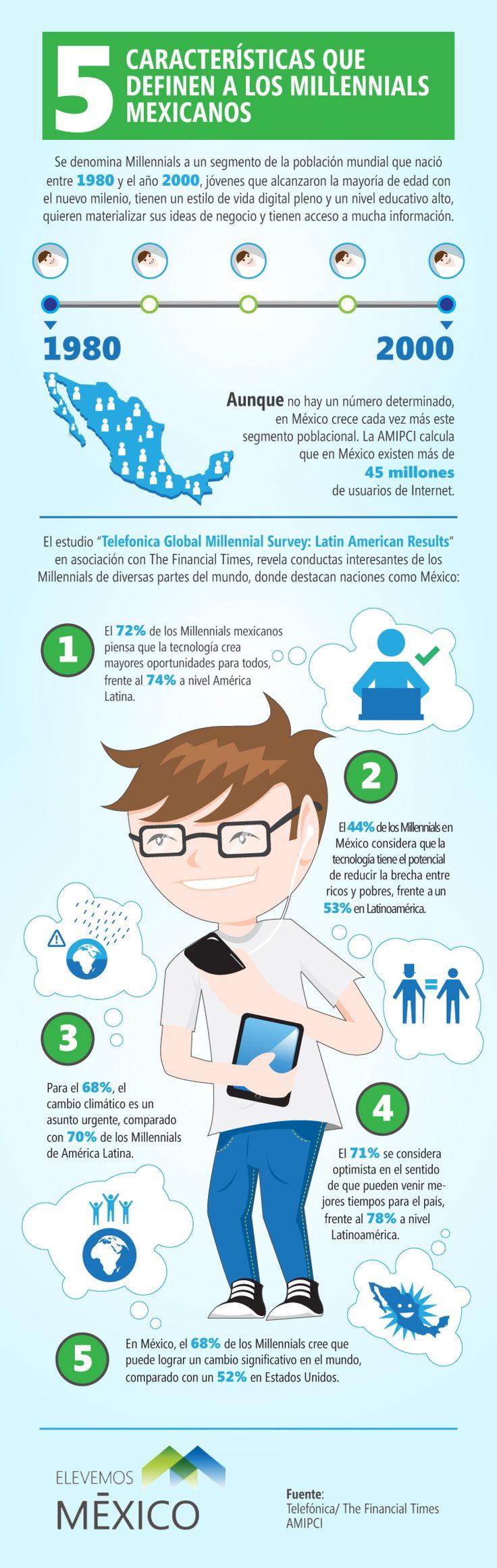 cinco caractaristicas de los millennials