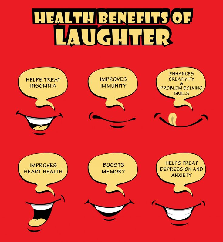 "Recently committed to watching or reading something that makes me laugh at least once, every day, and it REALLY has helped!!!  You're welcome to visit my board ""The Gift of Laughter"" if you like. All decent,  inoffensive humour, I hope. 😊"