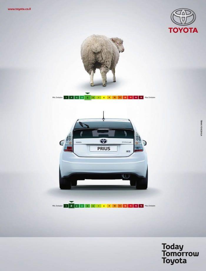 Toyota Prius Hybrid: Emission comparison.