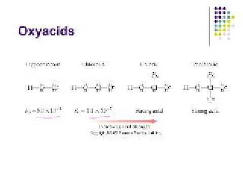 Factors Affecting Acid Strength