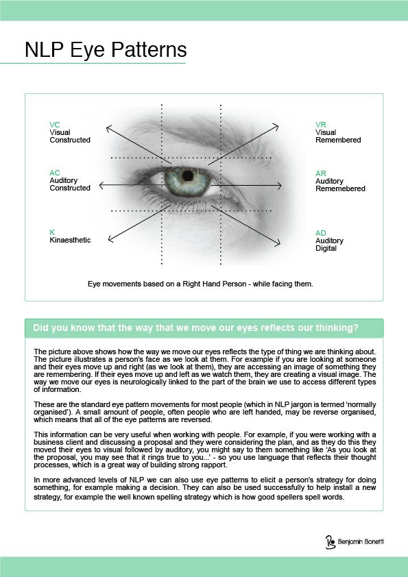 NLP Eye Patterns - how to mind read in relationships