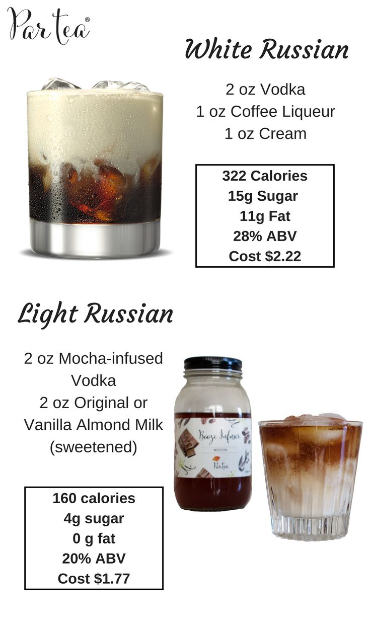 A lighter version of the classic White Russian cocktail.  1/2 the calories,1/3 of the sugar, and 0g fat. Cheers to that!